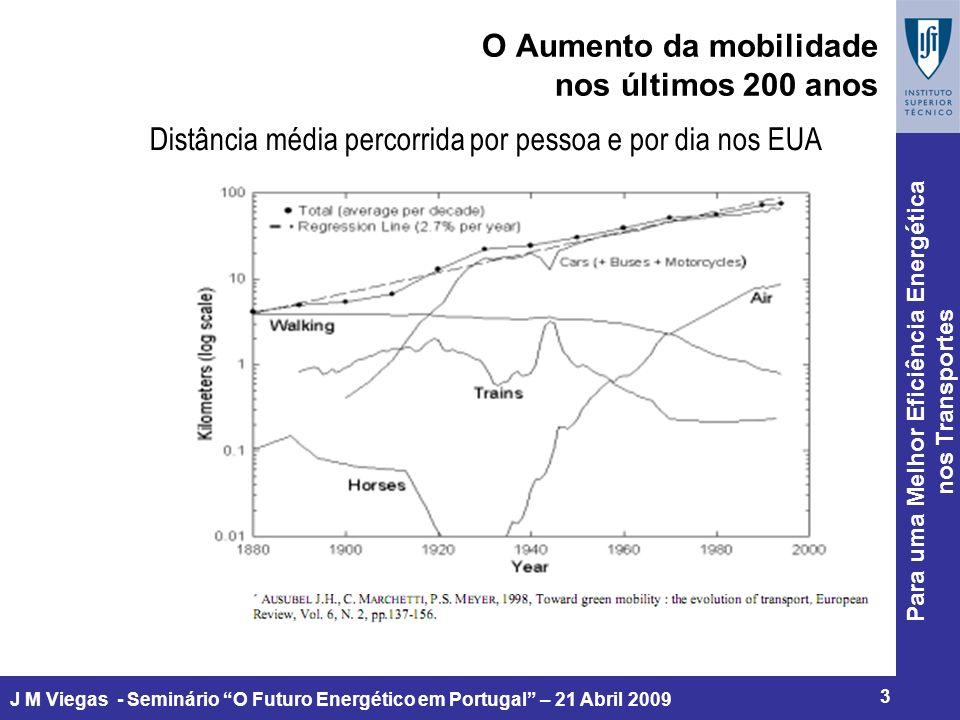 Para uma Melhor Eficiência Energética nos Transportes 4 J M Viegas - Seminário O Futuro Energético em Portugal – 21 Abril 2009 A Escala do Desafio r Elasticidade forte de indicadores chave relativamente ao PIB PK ou TK: Geralmente próximos (países intermédios) ou mesmo superiores a 1.0 (países em desenvolvimento), um pouco inferior nos mais avançados (0.63 em França) Energia: Na UE (1990-2000) cerca de 0.65 Emissões de CO 2 : Mediana mundial de 0.8 entre 1980 e 1998 Em todos estes indicadores, Portugal com valores superiores a 1.0 r Com base nos trabalhos do IPCC, tem sido apontada a necessidade de até 2050 reduzir a metade a concentração mundial média actual de CO 2 Para os países mais desenvolvidos a redução terá de ser para 25 a 30% dos níveis de 1990 (3 a 4 vezes menos) r Que soluções sem forçar a redução do PIB ?