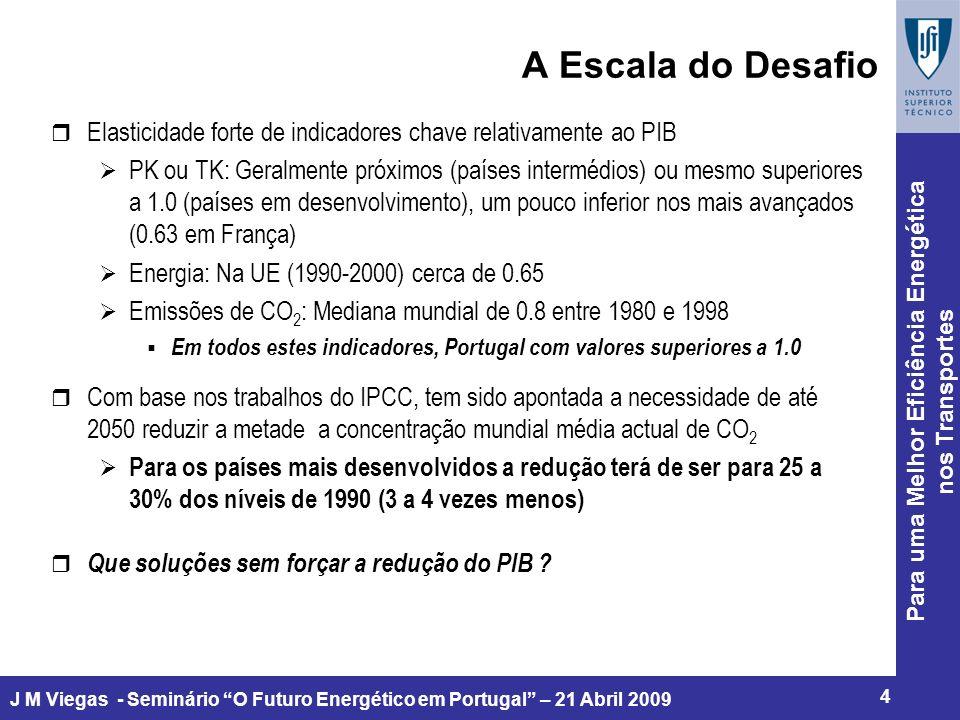 Para uma Melhor Eficiência Energética nos Transportes 4 J M Viegas - Seminário O Futuro Energético em Portugal – 21 Abril 2009 A Escala do Desafio r Elasticidade forte de indicadores chave relativamente ao PIB PK ou TK: Geralmente próximos (países intermédios) ou mesmo superiores a 1.0 (países em desenvolvimento), um pouco inferior nos mais avançados (0.63 em França) Energia: Na UE (1990-2000) cerca de 0.65 Emissões de CO 2 : Mediana mundial de 0.8 entre 1980 e 1998 Em todos estes indicadores, Portugal com valores superiores a 1.0 r Com base nos trabalhos do IPCC, tem sido apontada a necessidade de até 2050 reduzir a metade a concentração mundial média actual de CO 2 Para os países mais desenvolvidos a redução terá de ser para 25 a 30% dos níveis de 1990 (3 a 4 vezes menos) r Que soluções sem forçar a redução do PIB