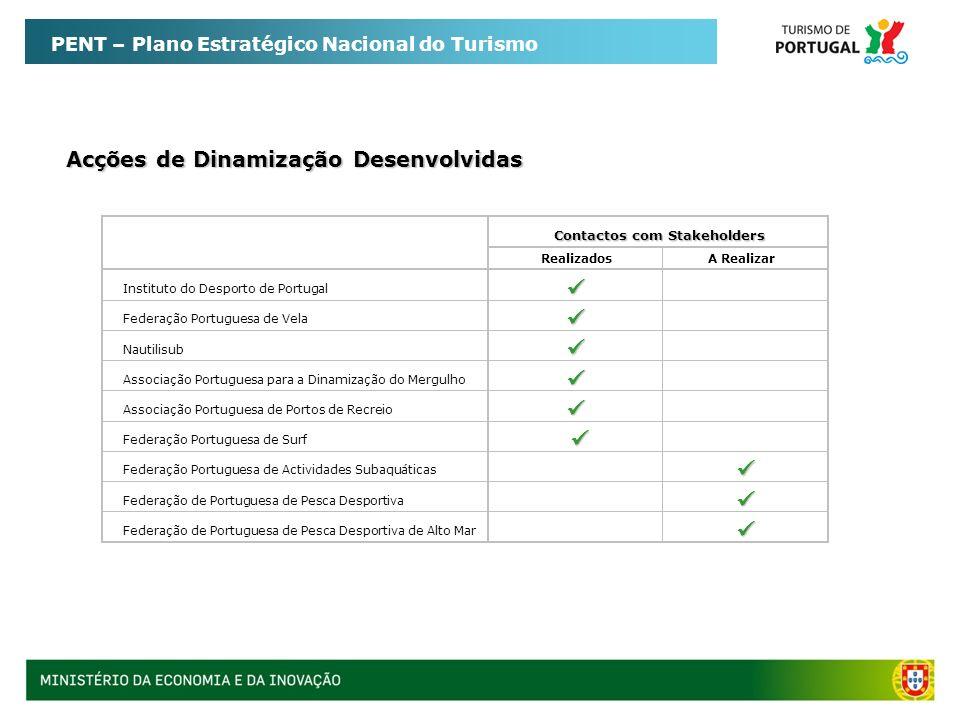 PENT – Plano Estratégico Nacional do Turismo Acções de Dinamização Desenvolvidas Contactos com Stakeholders Instituto do Desporto de Portugal Federaçã
