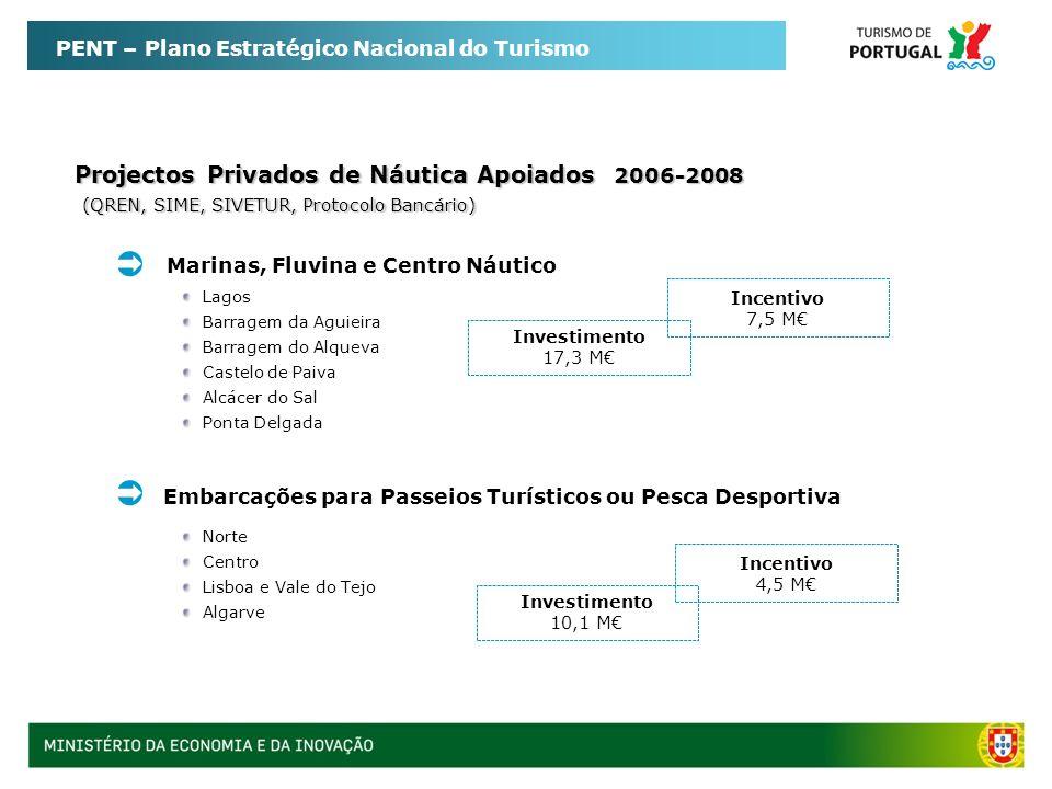 PENT – Plano Estratégico Nacional do Turismo Projectos Privados de Náutica Apoiados 2006-2008 (QREN, SIME, SIVETUR, Protocolo Bancário) (QREN, SIME, S