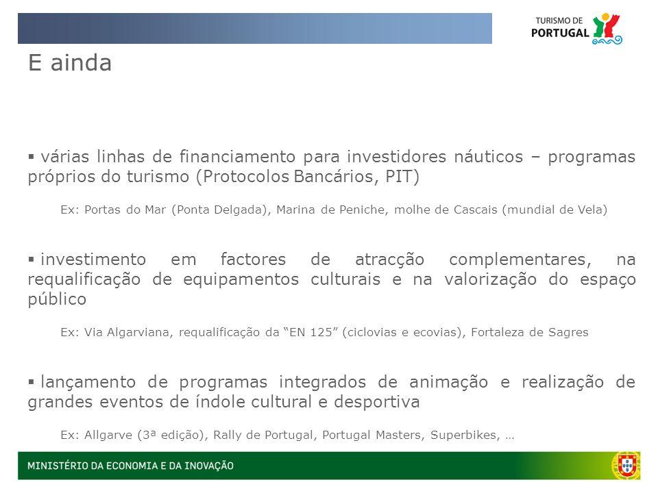 várias linhas de financiamento para investidores náuticos – programas próprios do turismo (Protocolos Bancários, PIT) Ex: Portas do Mar (Ponta Delgada