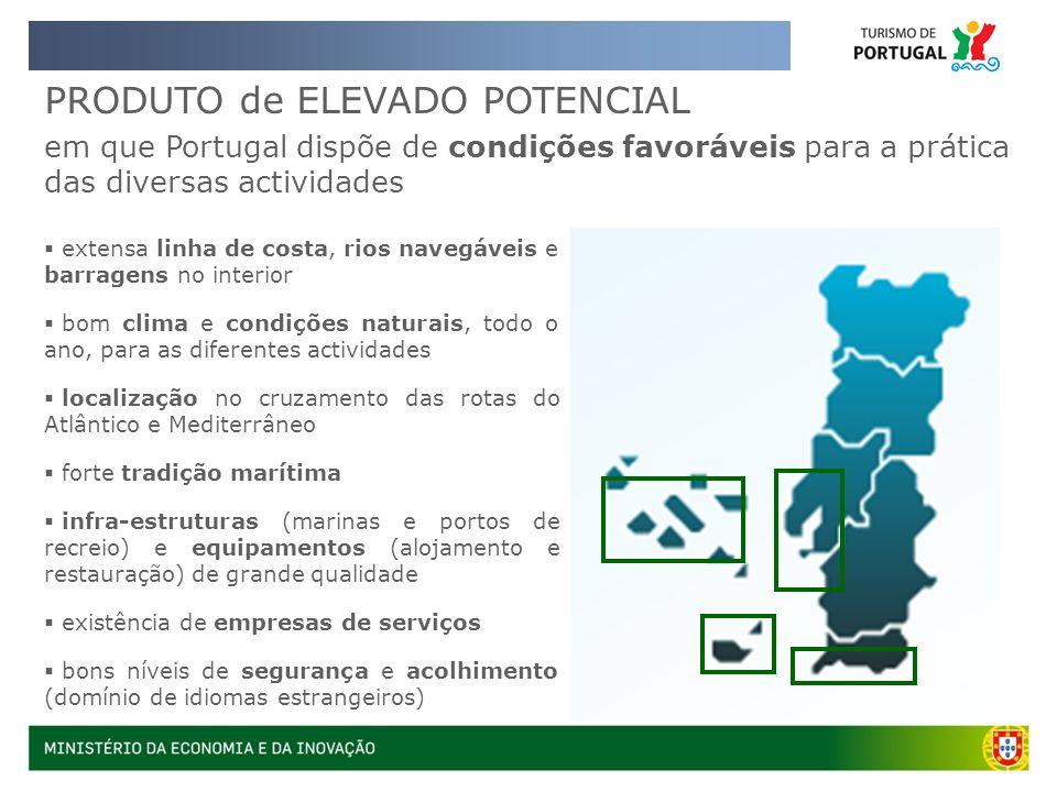 PRODUTO de ELEVADO POTENCIAL em que Portugal dispõe de condições favoráveis para a prática das diversas actividades extensa linha de costa, rios naveg