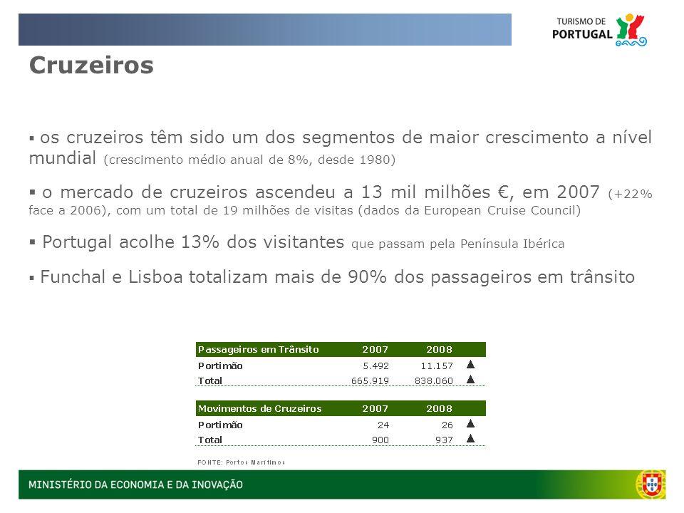 Cruzeiros os cruzeiros têm sido um dos segmentos de maior crescimento a nível mundial (crescimento médio anual de 8%, desde 1980) o mercado de cruzeir