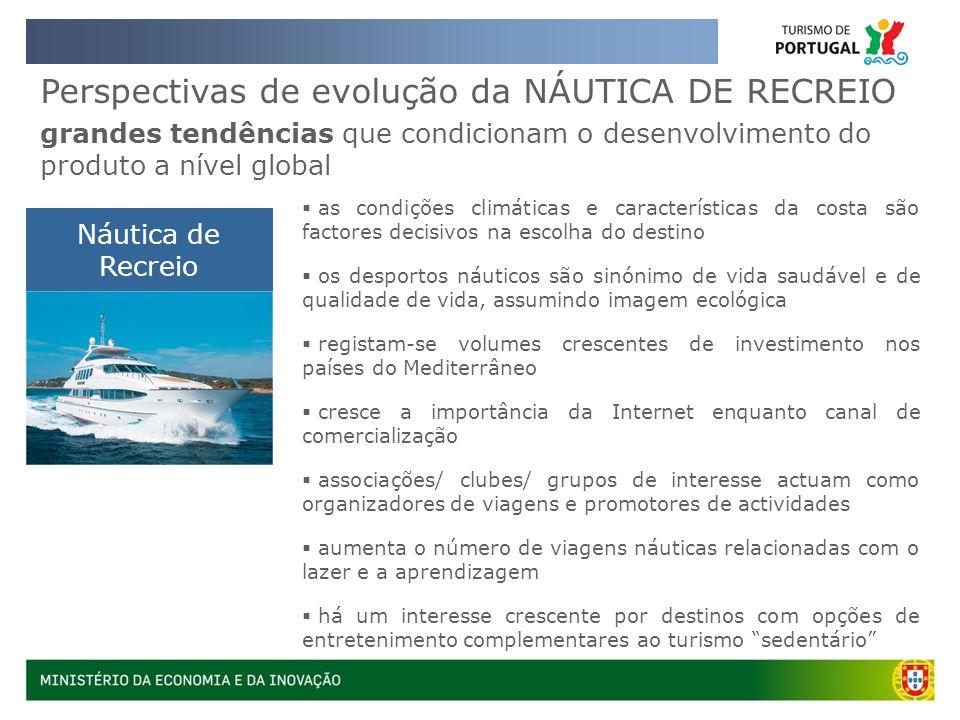 Perspectivas de evolução da NÁUTICA DE RECREIO grandes tendências que condicionam o desenvolvimento do produto a nível global Náutica de Recreio as co