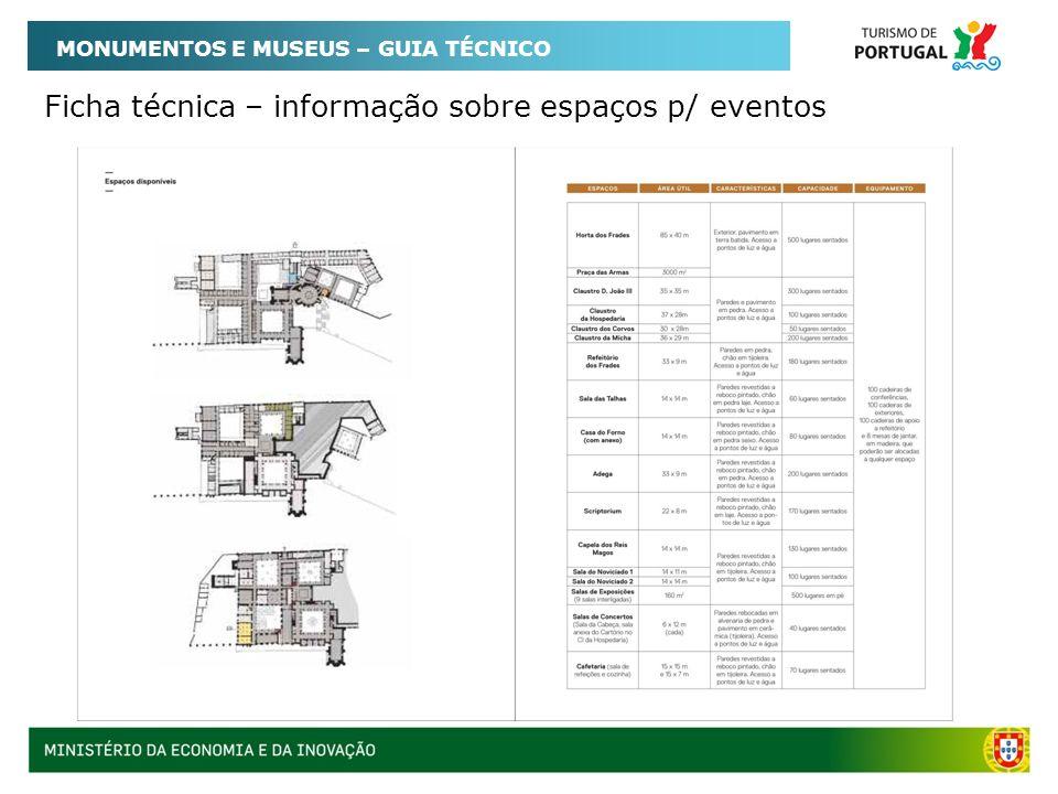Ficha técnica – informação sobre espaços p/ eventos MONUMENTOS E MUSEUS – GUIA TÉCNICO