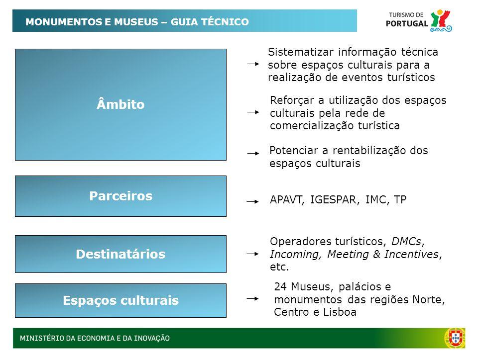 Âmbito Destinatários Reforçar a utilização dos espaços culturais pela rede de comercialização turística Sistematizar informação técnica sobre espaços