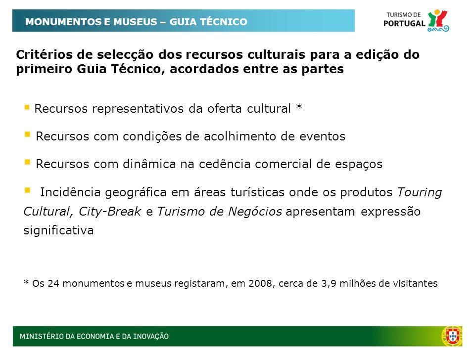 MONUMENTOS E MUSEUS – GUIA TÉCNICO Recursos representativos da oferta cultural * Recursos com condições de acolhimento de eventos Recursos com dinâmic