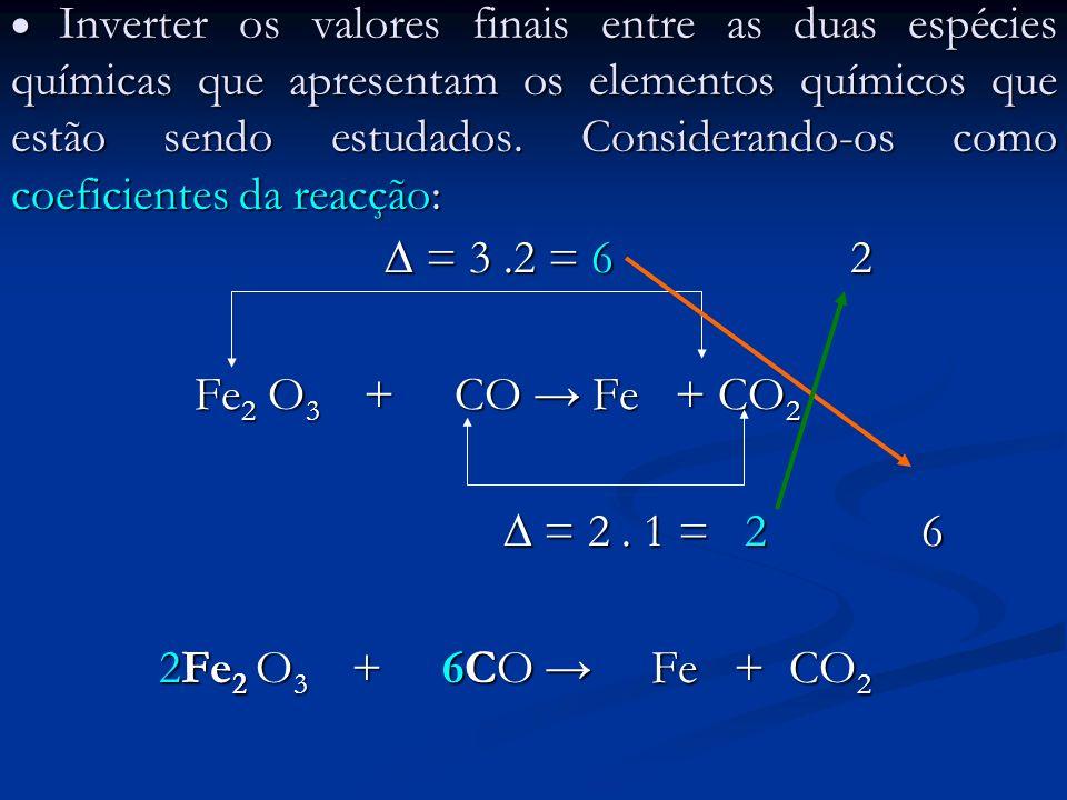 Inverter os valores finais entre as duas espécies químicas que apresentam os elementos químicos que estão sendo estudados. Considerando-os como coefic