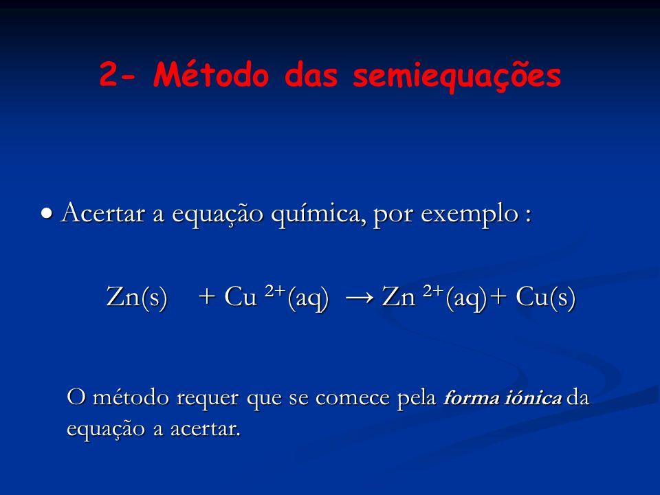 2- Método das semiequações Acertar a equação química, por exemplo : Acertar a equação química, por exemplo : Zn(s) + Cu 2+ (aq) Zn 2+ (aq)+ Cu(s) O mé