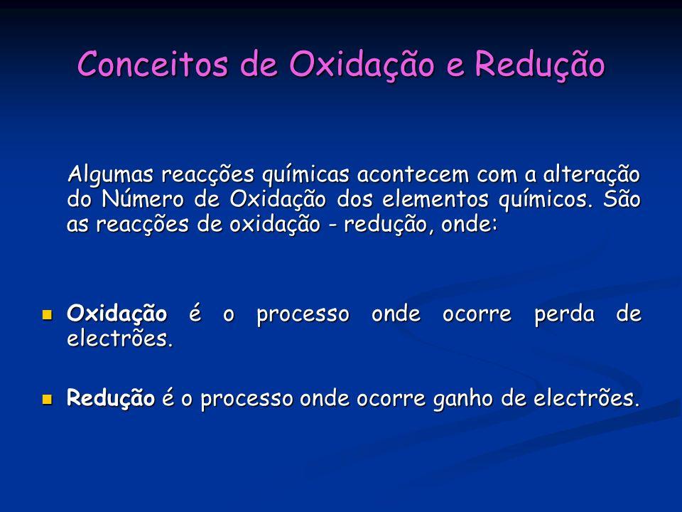 Conceitos de Oxidação e Redução Algumas reacções químicas acontecem com a alteração do Número de Oxidação dos elementos químicos. São as reacções de o