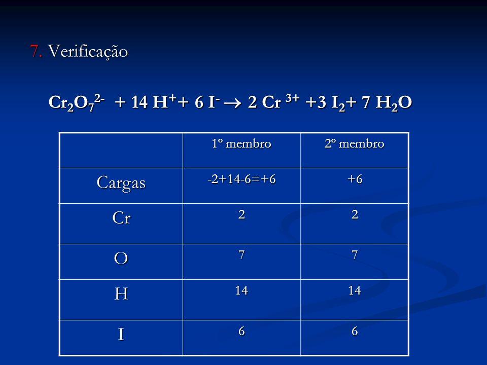 7. Verificação Cr 2 O 7 2- + 14 H + + 6 I - 2 Cr 3+ +3 I 2 + 7 H 2 O 1º membro 2º membro Cargas-2+14-6=+6+6 Cr22 O77 H1414 I66