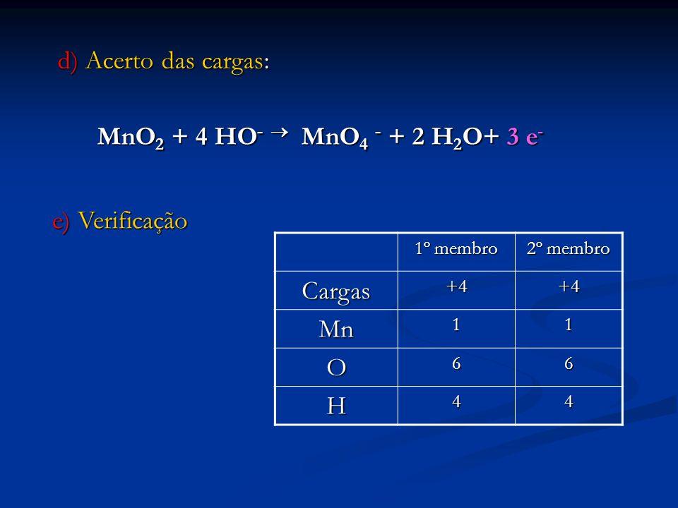 d) Acerto das cargas: MnO 2 + 4 HO - MnO 4 - + 2 H 2 O+ 3 e - MnO 2 + 4 HO - MnO 4 - + 2 H 2 O+ 3 e - e) Verificação 1º membro 2º membro Cargas+4+4 Mn