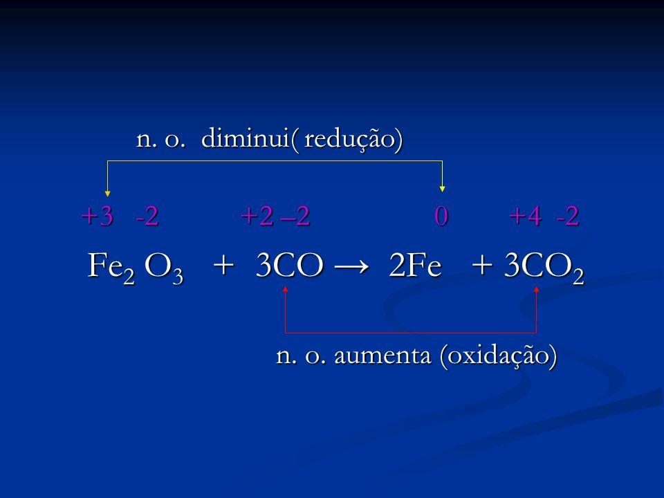 n. o. diminui( redução) n. o. diminui( redução) +3 -2 +2 –2 0 +4 -2 +3 -2 +2 –2 0 +4 -2 Fe 2 O 3 + 3CO 2Fe + 3CO 2 Fe 2 O 3 + 3CO 2Fe + 3CO 2 n. o. au