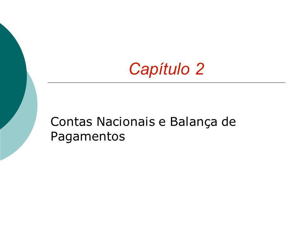 Capítulo 2 Contas Nacionais e Balança de Pagamentos