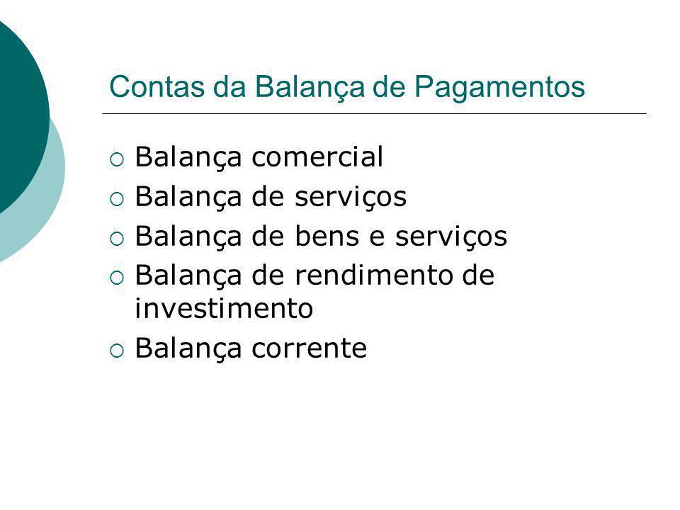 Contas da Balança de Pagamentos Balança comercial Balança de serviços Balança de bens e serviços Balança de rendimento de investimento Balança corrent