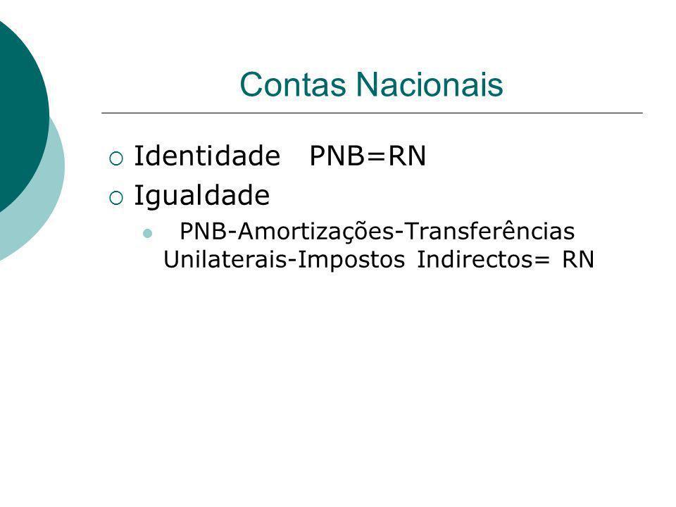 Contas Nacionais Identidade PNB=RN Igualdade PNB-Amortizações-Transferências Unilaterais-Impostos Indirectos= RN