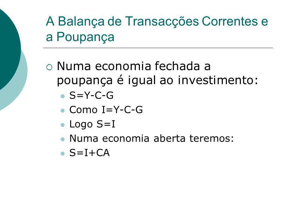 A Balança de Transacções Correntes e a Poupança Numa economia fechada a poupança é igual ao investimento: S=Y-C-G Como I=Y-C-G Logo S=I Numa economia