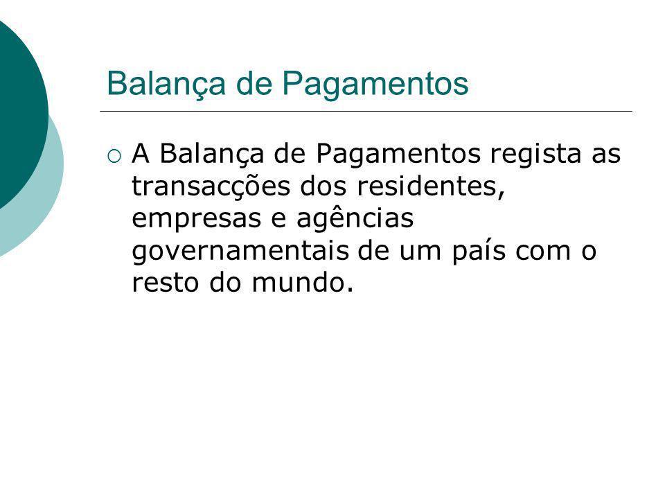 Balança de Pagamentos Um conjunto de contas, da Balança de Pagamentos, sumaria todas as transacções dos indivíduos, das empresas, do governo de um país com o resto do mundo.