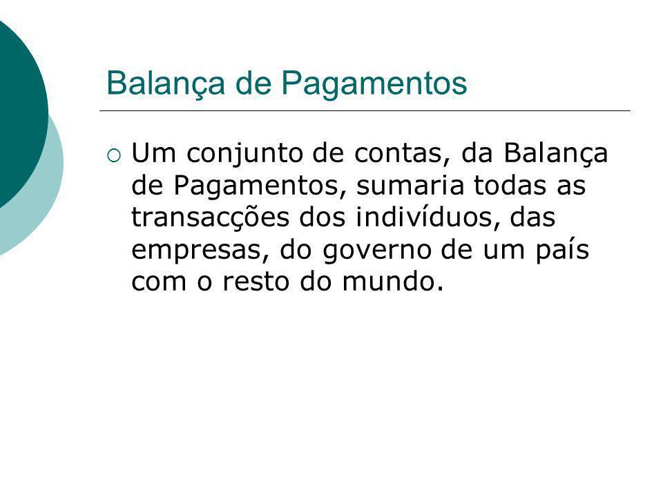 Balança de Pagamentos Um conjunto de contas, da Balança de Pagamentos, sumaria todas as transacções dos indivíduos, das empresas, do governo de um paí