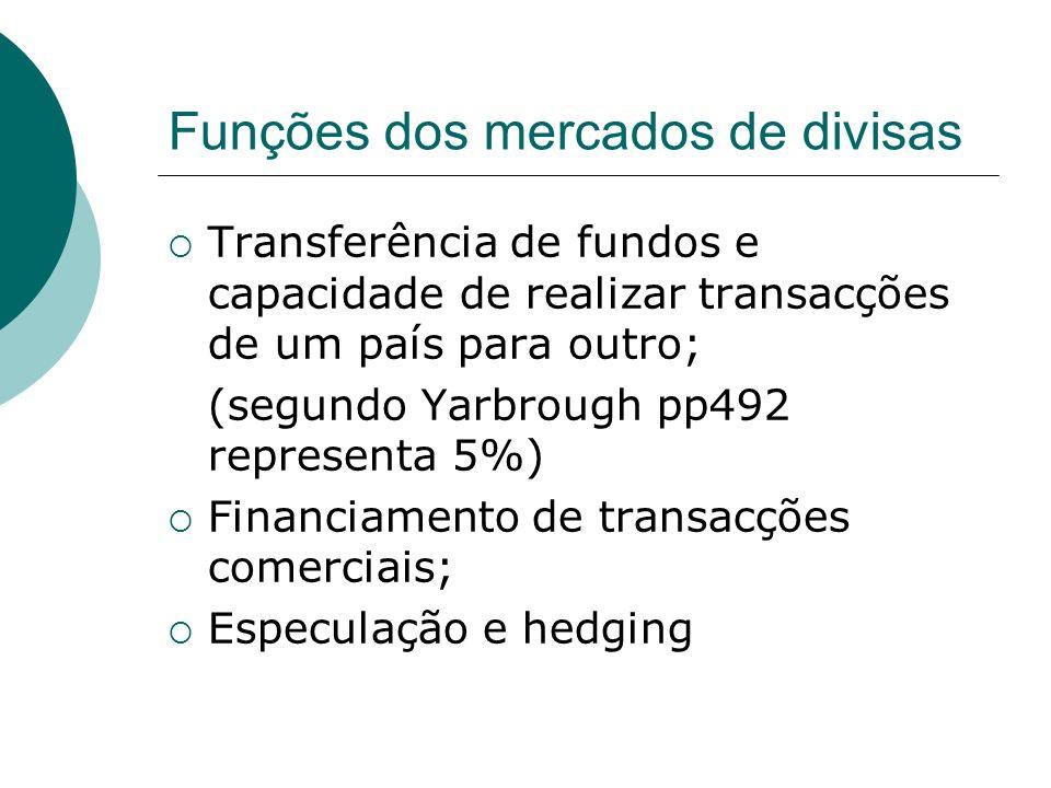 Funções dos mercados de divisas Transferência de fundos e capacidade de realizar transacções de um país para outro; (segundo Yarbrough pp492 represent