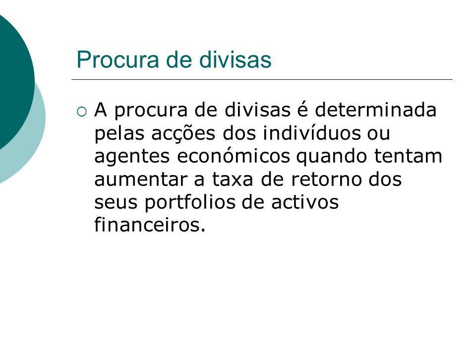 Procura de divisas A procura de divisas é determinada pelas acções dos indivíduos ou agentes económicos quando tentam aumentar a taxa de retorno dos s