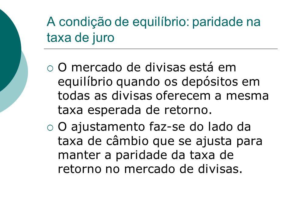 A condição de equilíbrio: paridade na taxa de juro O mercado de divisas está em equilíbrio quando os depósitos em todas as divisas oferecem a mesma ta
