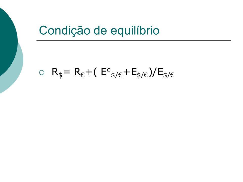 Condição de equilíbrio R $ = R +( E e $/ +E $/ )/E $/