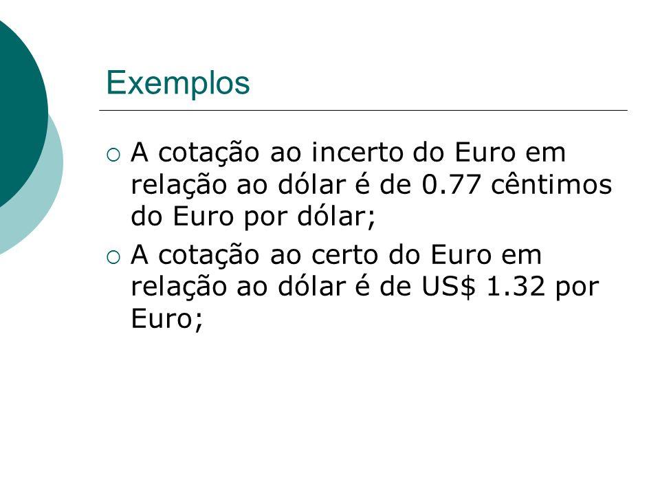 Exemplos A cotação ao incerto do Euro em relação ao dólar é de 0.77 cêntimos do Euro por dólar; A cotação ao certo do Euro em relação ao dólar é de US