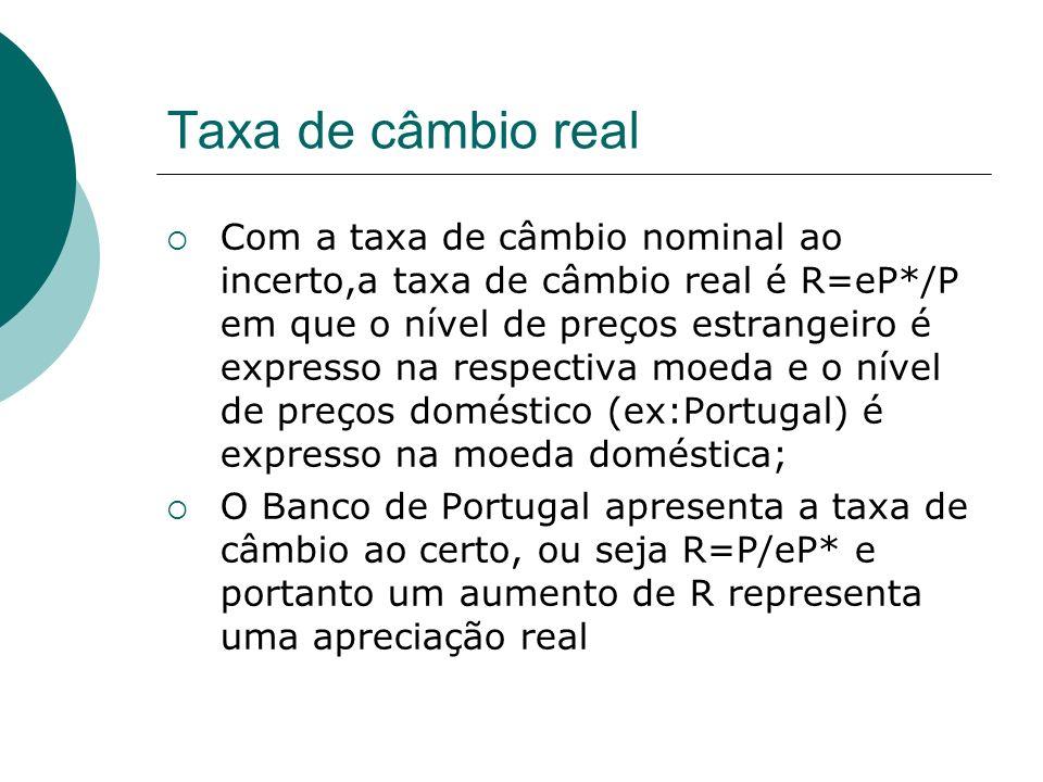 Taxa de câmbio real Com a taxa de câmbio nominal ao incerto,a taxa de câmbio real é R=eP*/P em que o nível de preços estrangeiro é expresso na respect