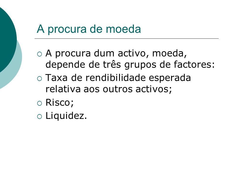 Procura Agregada de Moeda Três factores determinam a procura de Moeda: A taxa de juros; O nível de preços; O Rendimento nacional real; M=P*(L(i,Y)