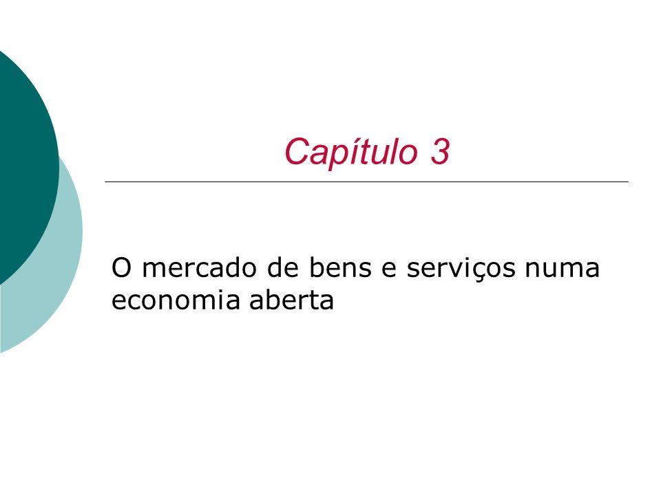Capítulo 3 O mercado de bens e serviços numa economia aberta