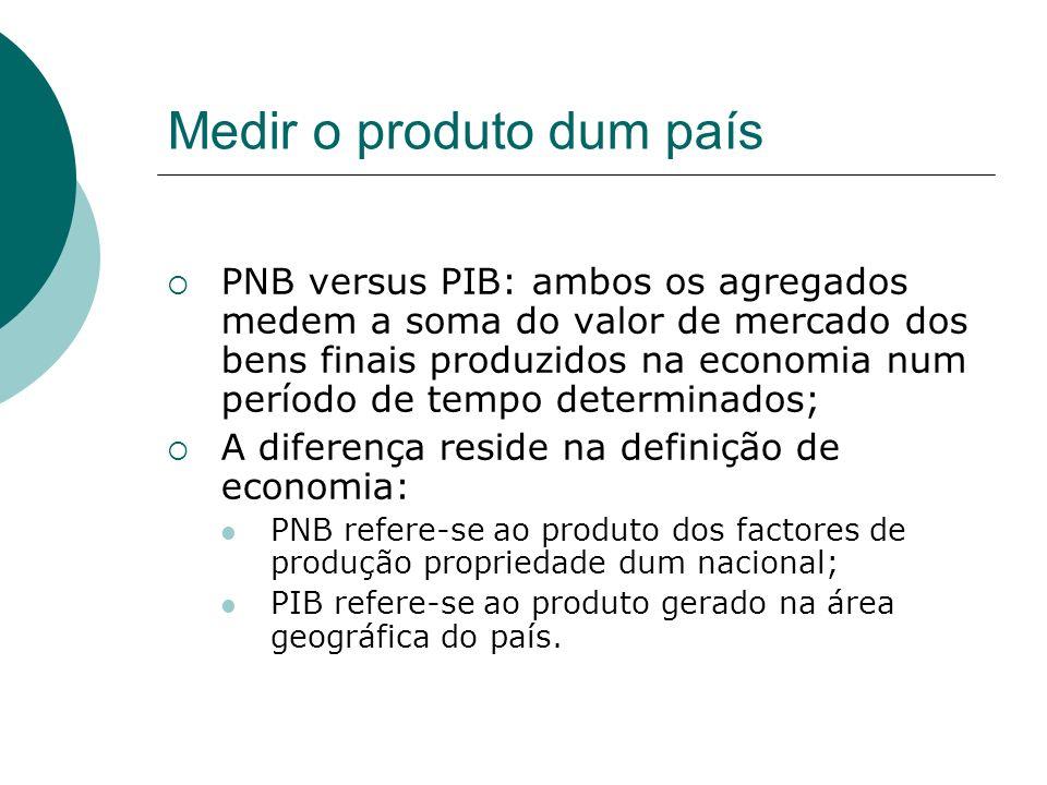 Medir o produto dum país PNB versus PIB: ambos os agregados medem a soma do valor de mercado dos bens finais produzidos na economia num período de tem