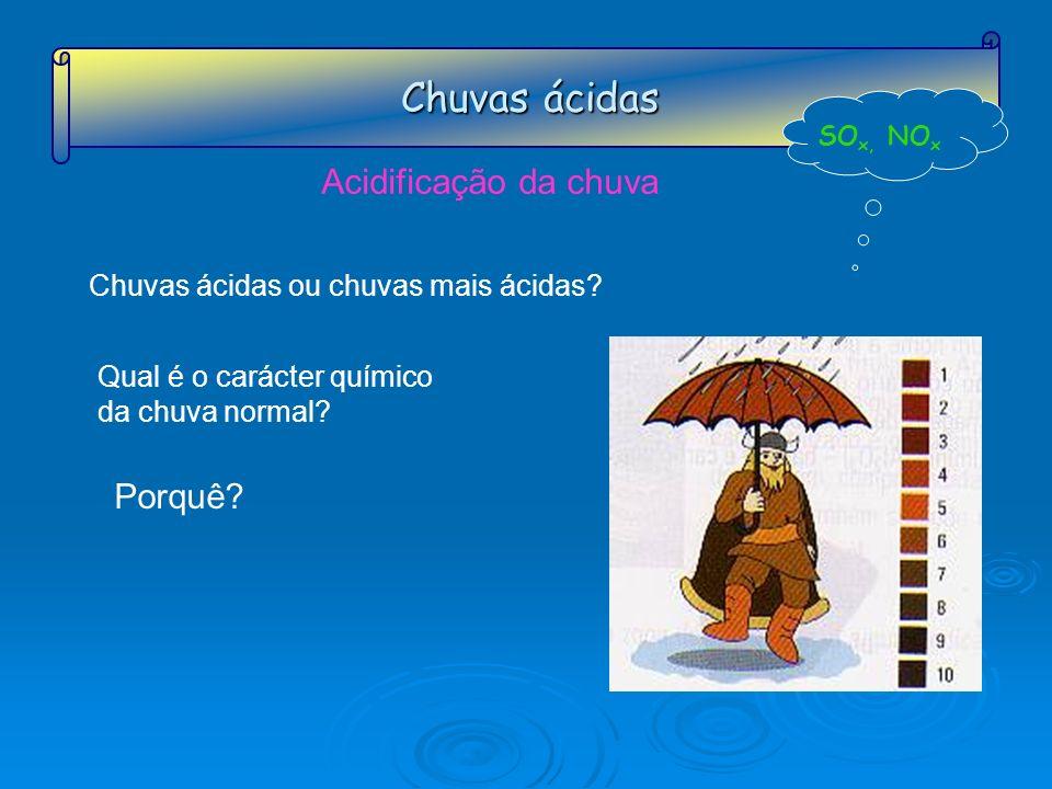 SO x, NO x Acidificação da chuva Chuvas ácidas ou chuvas mais ácidas? Qual é o carácter químico da chuva normal? Porquê?