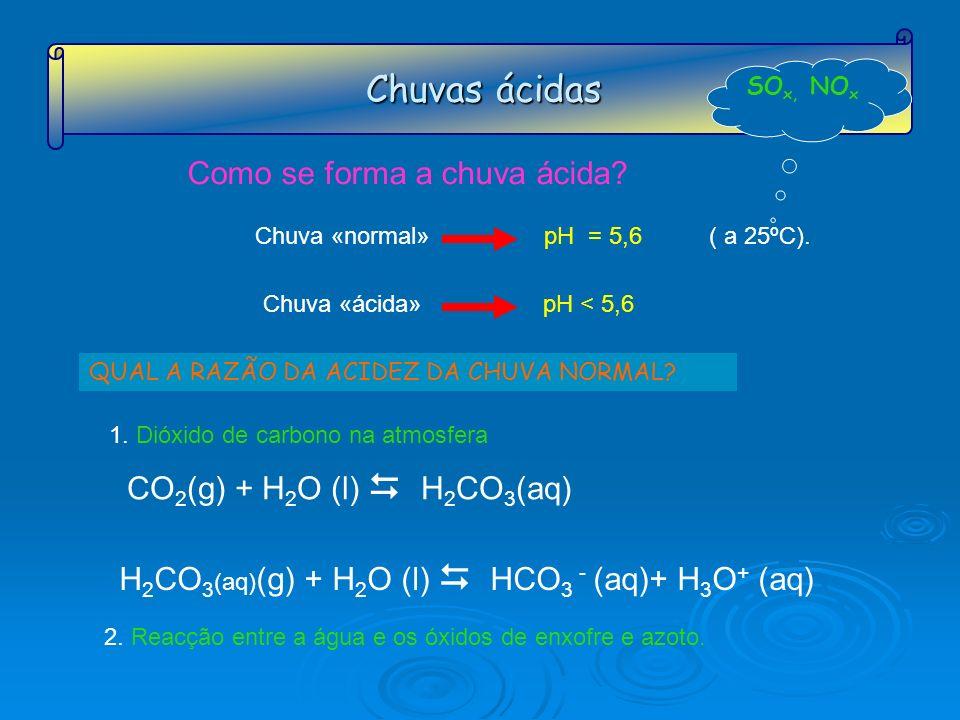 Chuvas ácidas SO x, NO x Como se forma a chuva ácida? CO 2 (g) + H 2 O (l) H 2 CO 3 (aq) H 2 CO 3 (aq) (g) + H 2 O (l) HCO 3 - (aq)+ H 3 O + (aq) Chuv