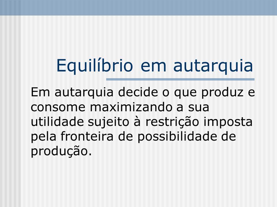 Equilíbrio em autarquia Em autarquia decide o que produz e consome maximizando a sua utilidade sujeito à restrição imposta pela fronteira de possibili