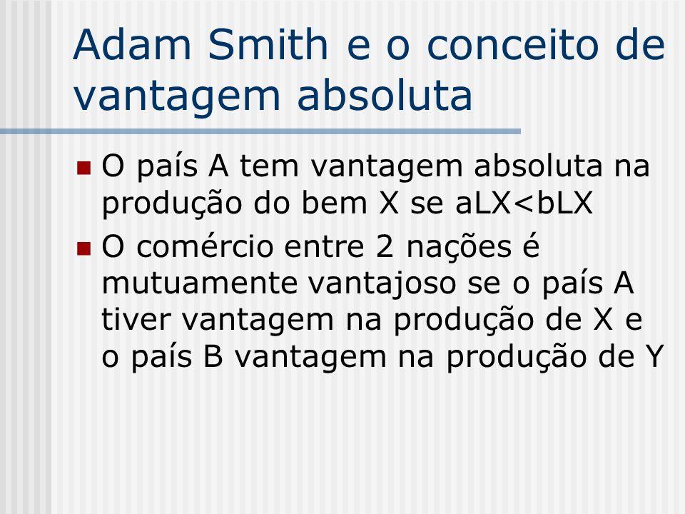 Adam Smith e o conceito de vantagem absoluta O país A tem vantagem absoluta na produção do bem X se aLX<bLX O comércio entre 2 nações é mutuamente van