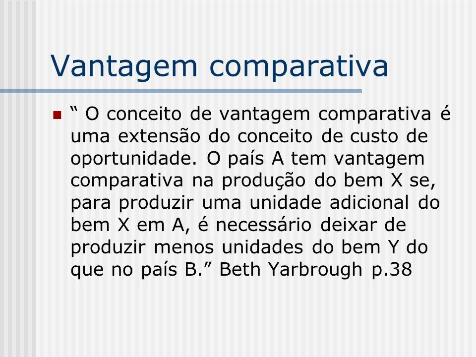 Vantagem comparativa O conceito de vantagem comparativa é uma extensão do conceito de custo de oportunidade. O país A tem vantagem comparativa na prod