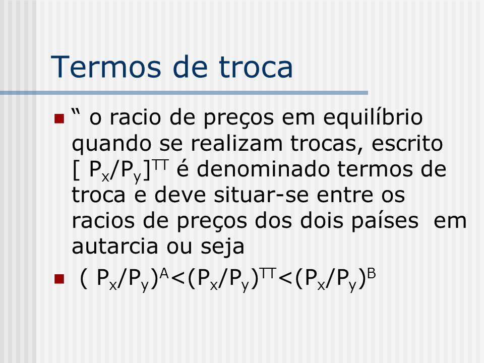 Termos de troca o racio de preços em equilíbrio quando se realizam trocas, escrito [ P x /P y ] TT é denominado termos de troca e deve situar-se entre