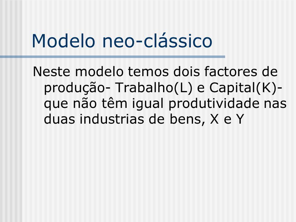 Modelo neo-clássico Neste modelo temos dois factores de produção- Trabalho(L) e Capital(K)- que não têm igual produtividade nas duas industrias de ben