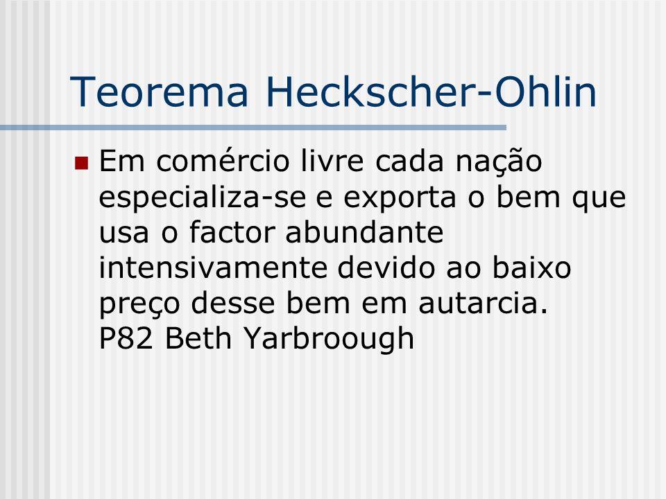 Teorema Heckscher-Ohlin Em comércio livre cada nação especializa-se e exporta o bem que usa o factor abundante intensivamente devido ao baixo preço de