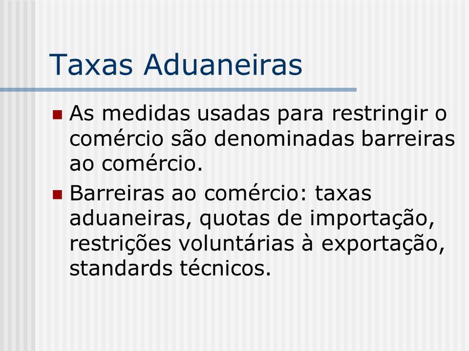 Taxas Aduaneiras As medidas usadas para restringir o comércio são denominadas barreiras ao comércio. Barreiras ao comércio: taxas aduaneiras, quotas d