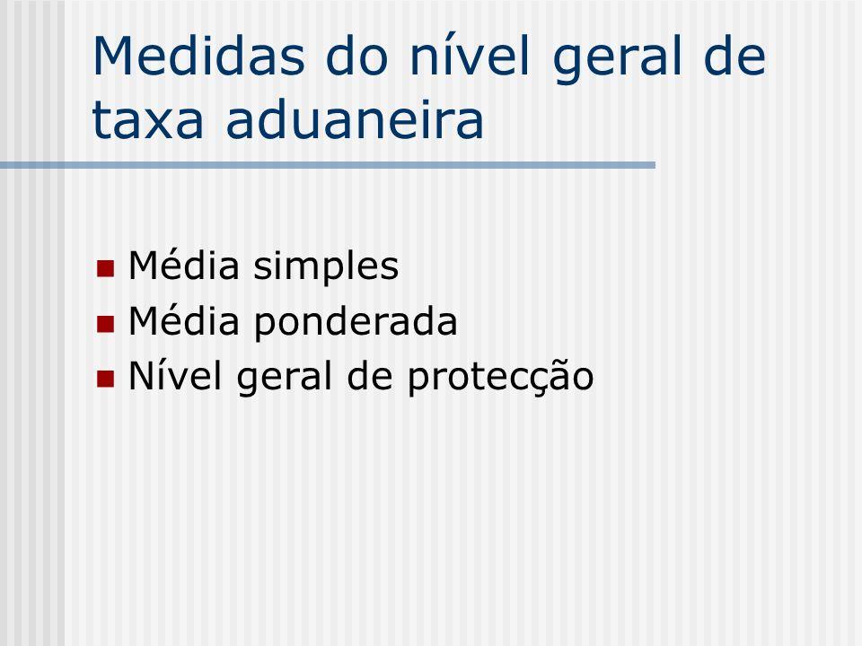 Medidas do nível geral de taxa aduaneira Média simples Média ponderada Nível geral de protecção