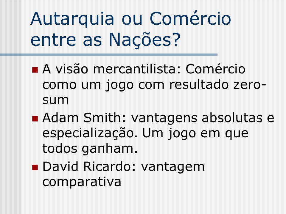 Autarquia ou Comércio entre as Nações? A visão mercantilista: Comércio como um jogo com resultado zero- sum Adam Smith: vantagens absolutas e especial