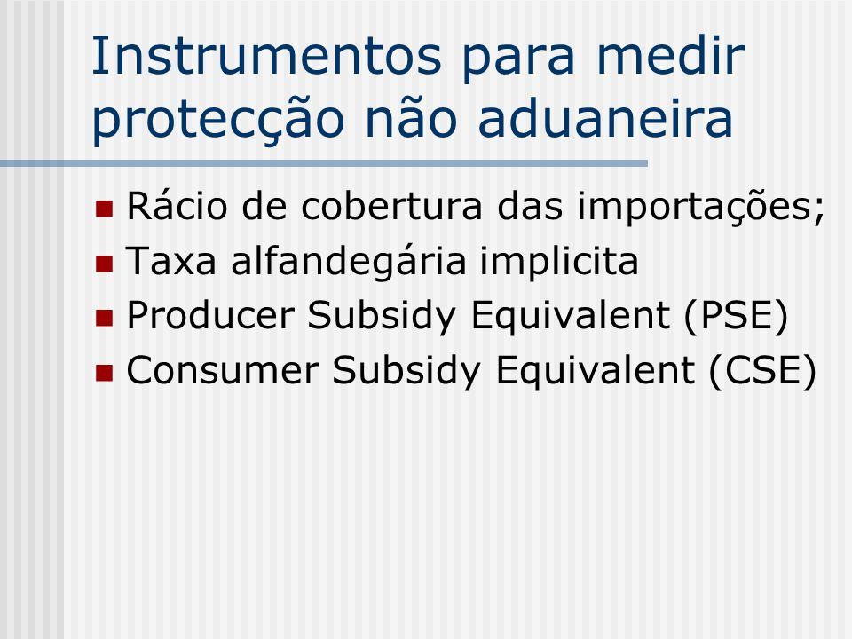Instrumentos para medir protecção não aduaneira Rácio de cobertura das importações; Taxa alfandegária implicita Producer Subsidy Equivalent (PSE) Cons