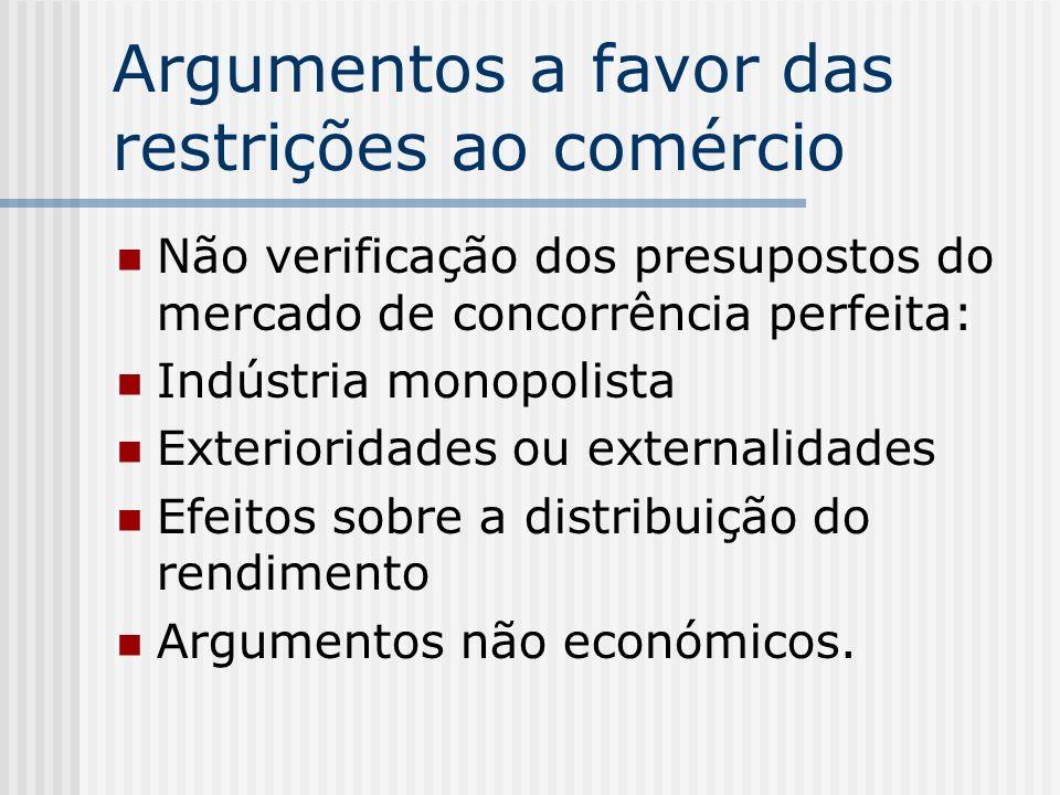 Argumentos a favor das restrições ao comércio Não verificação dos presupostos do mercado de concorrência perfeita: Indústria monopolista Exterioridade