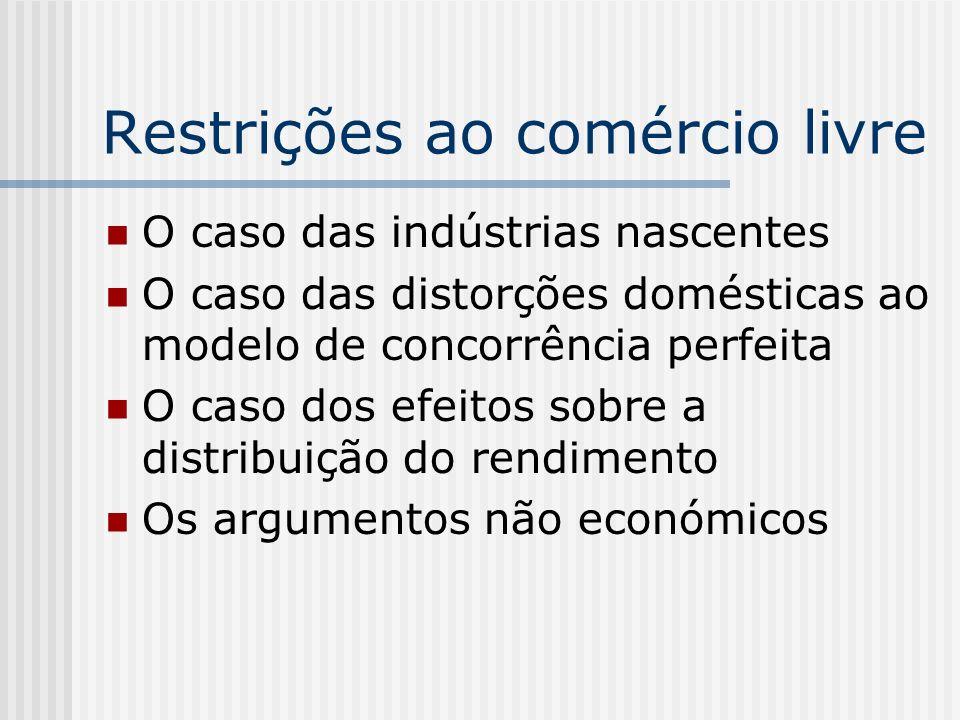 Restrições ao comércio livre O caso das indústrias nascentes O caso das distorções domésticas ao modelo de concorrência perfeita O caso dos efeitos so