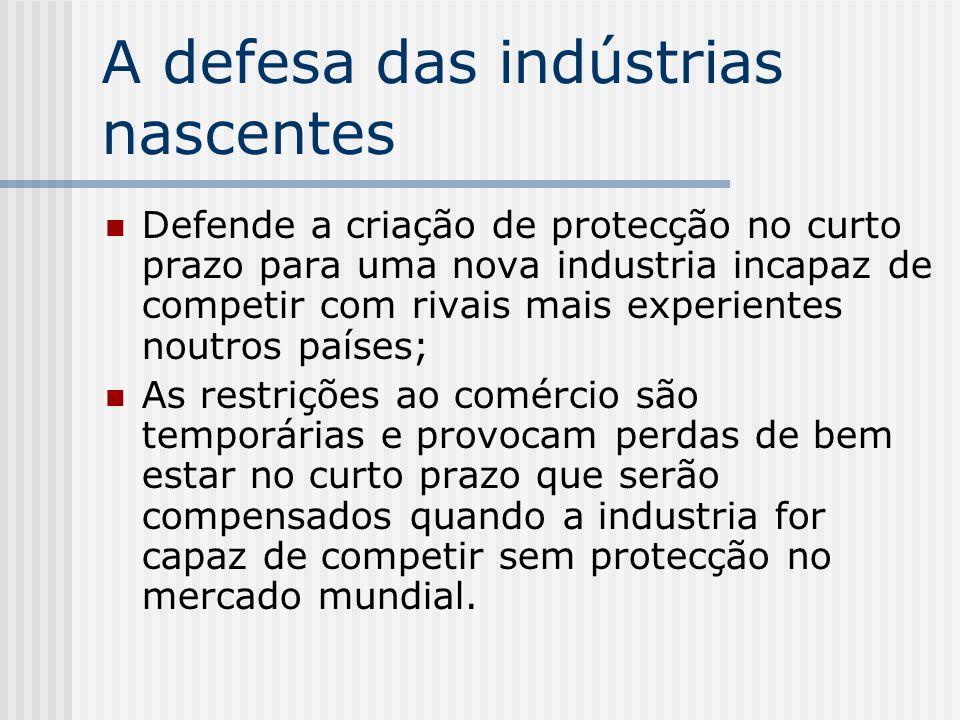 A defesa das indústrias nascentes Defende a criação de protecção no curto prazo para uma nova industria incapaz de competir com rivais mais experiente