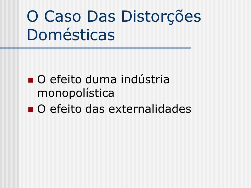 O Caso Das Distorções Domésticas O efeito duma indústria monopolística O efeito das externalidades