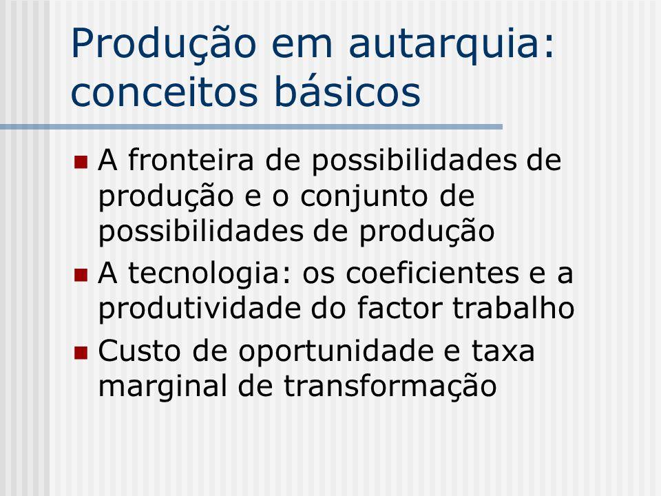 Produção em autarquia: conceitos básicos A fronteira de possibilidades de produção e o conjunto de possibilidades de produção A tecnologia: os coefici