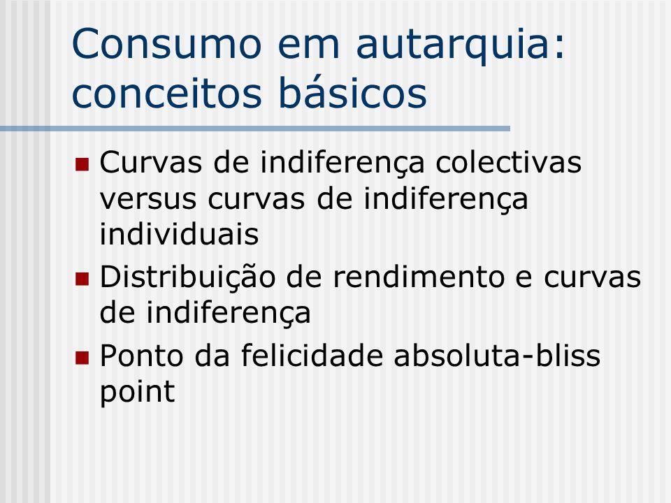 Consumo em autarquia: conceitos básicos Curvas de indiferença colectivas versus curvas de indiferença individuais Distribuição de rendimento e curvas